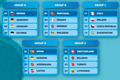 Чм 2019 отборочный турнир северная и центральная америка [PUNIQRANDLINE-(au-dating-names.txt) 55